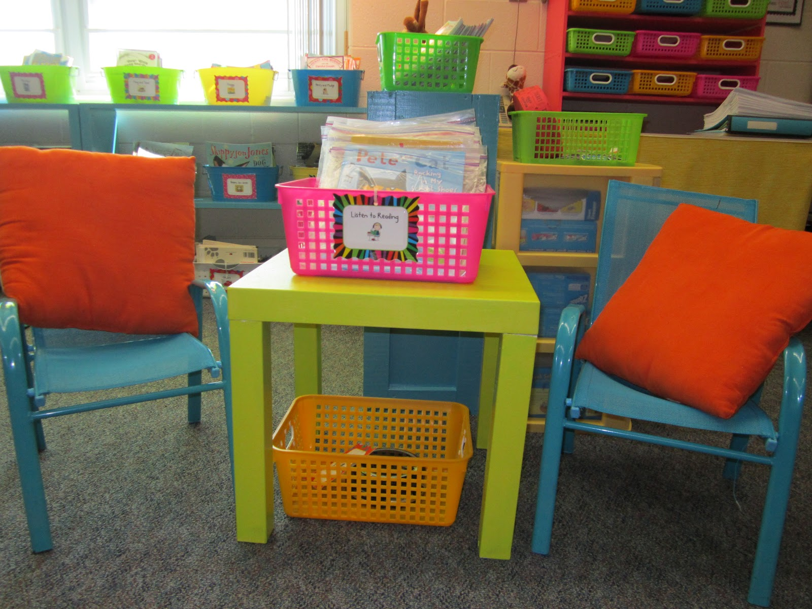 Classroom Organization Ideas First Grade ~ What happens in first grade classroom photo tour