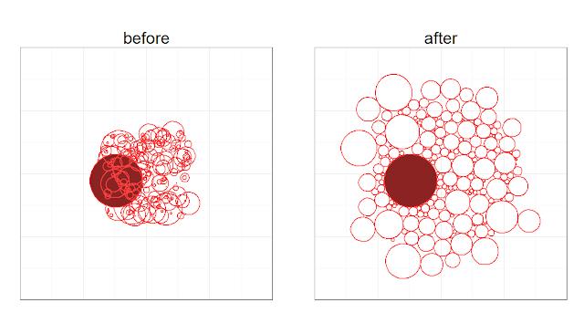 Static and moving circles