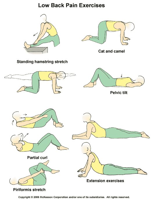Sciatica Pain Relief: Low Back Pain Exam, Tests,Treatment ... Lower Back Stretches For Pain