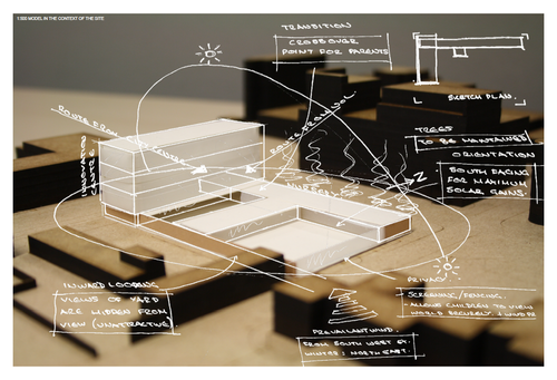 Architectural models for Architectural concept models