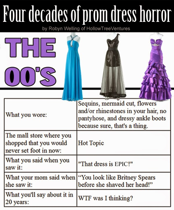 Prom Dress Horror Through The Decades