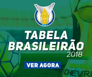 Tabela do Brasileirão 2018