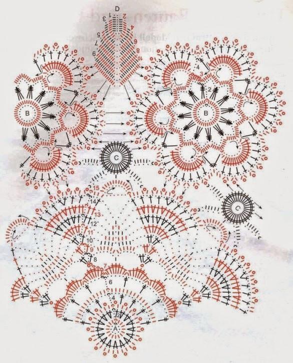 Delicada Blusa En Crochet Irlandes Patrones Crochet Y | Mejores ...