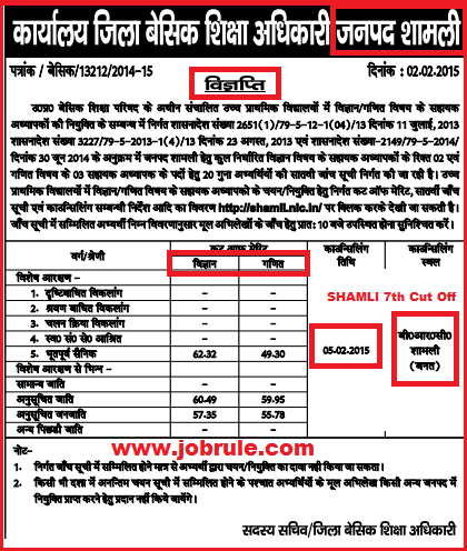 UP TET 29334 JRT Upper Primary Teachers 7th Counseling 7th Cut off of Amroha, Mathura, Meerut & Shamli Districts