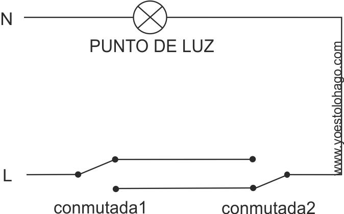 esquema de circuito conmutado