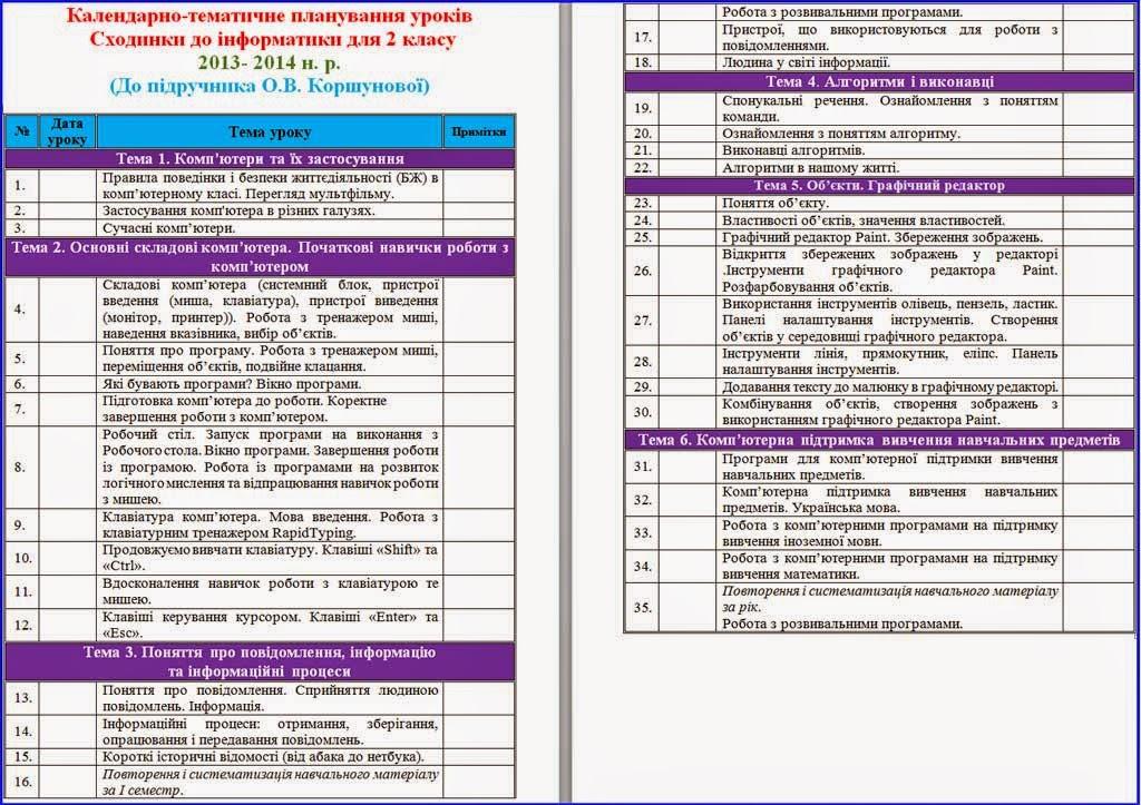 Календарне планування 2 клас інформатика за новою програмою 2018