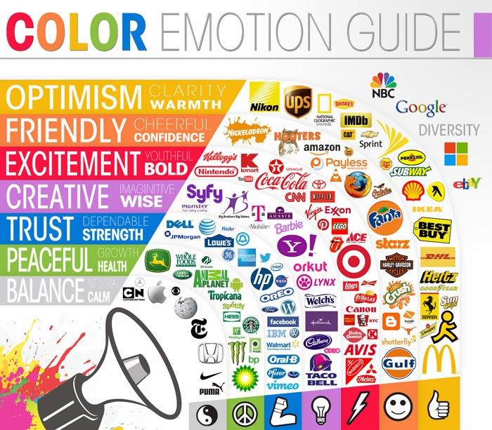psicología de colores en diseño logotipo