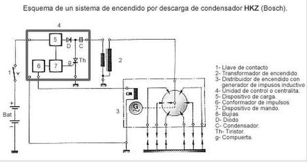 esquema electrico del circuito de encendido electronico
