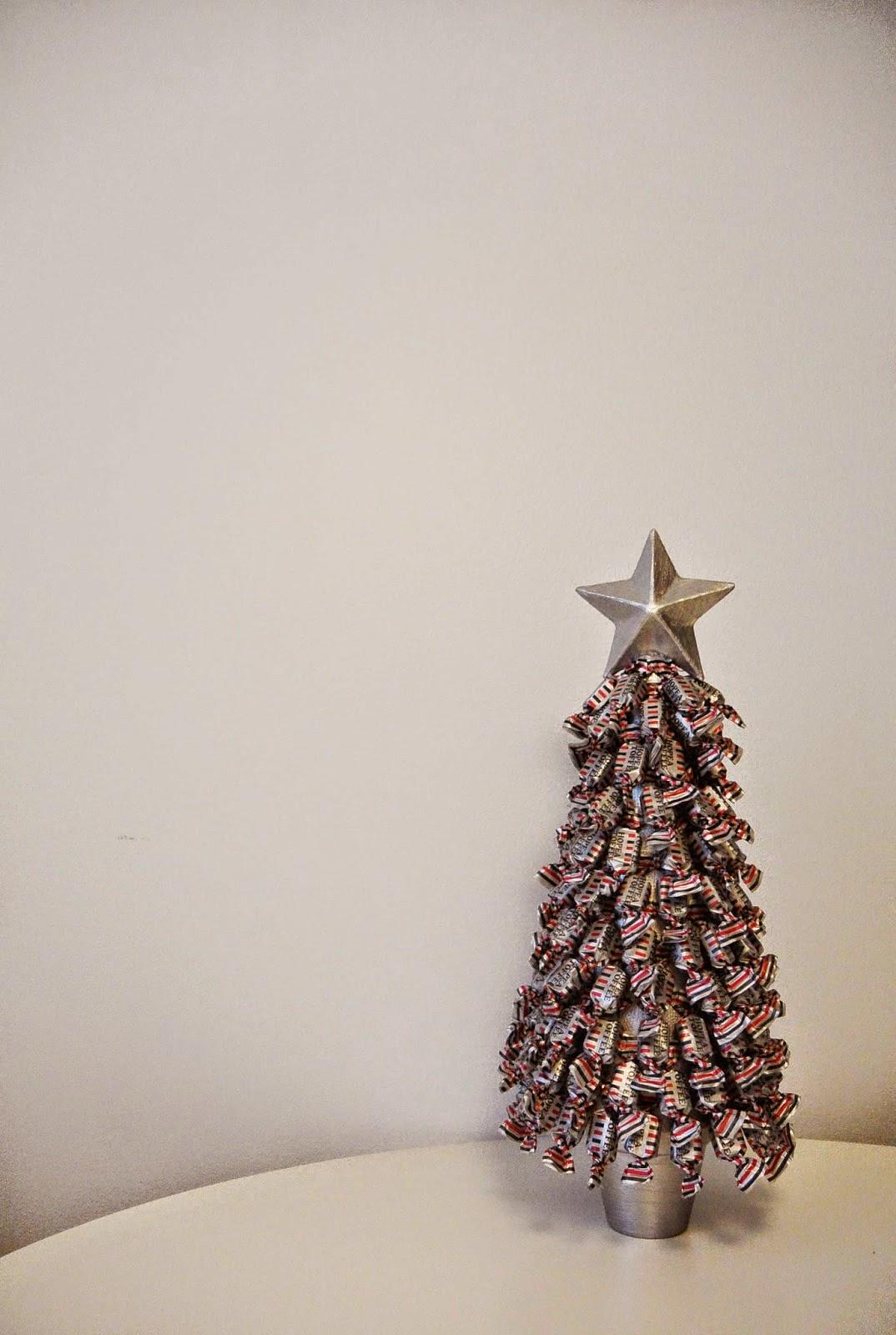 http://annanaarteet.blogspot.fi/2014/12/hopeatoffeekuusi-joulukoristeeksi.html