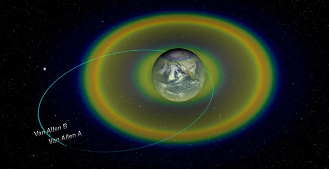 Two swaths of particles surrounding Earth called the radiation belts are one of the greatest natural accelerators in the solar system, able to push particles up to 99% the speed of light. The Van Allen Probes launched in August 2012, have now discovered mechanisms behind this acceleration. Image Credit: NASA/Goddard /Scientific Visualization Studio
