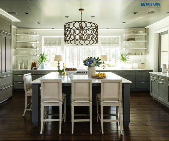 All About Kitchens... With NeedCo