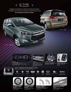 harga toyota all-new-innova