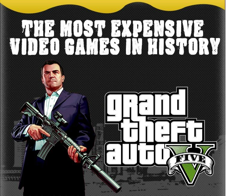 The Most Expensive Games Ever