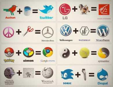 Orígen de los logos de marcas famosas (humor)