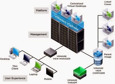 Data Center theo mô hình Cloud