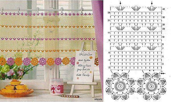 Cortinas De Baño Tejidas Al Crochet: para crochê aqui http www armarinhosaojose com br linhas para croche