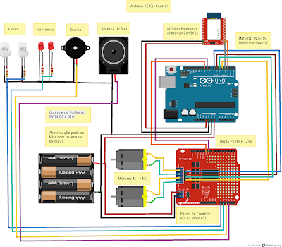arduino - How to use BLE Shield based on HM-10 bluetooth