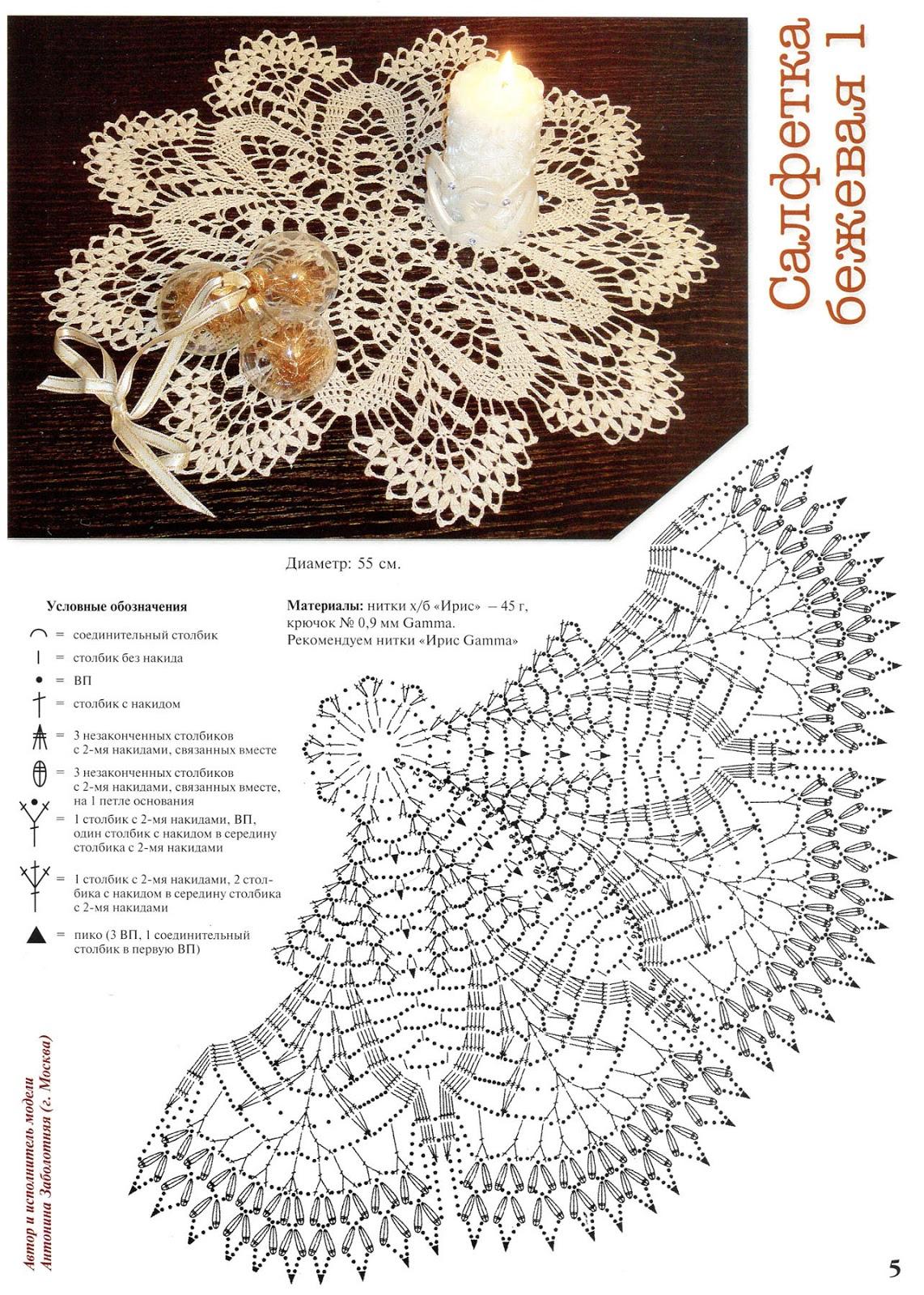Овальная салфетка крючком со схемами и описанием для начинающих
