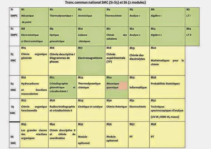 REFORME PEDAGOGIQUE 2014-2015