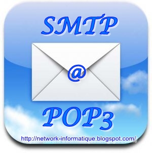 Smtp and pop3 network informatique - Smtp and pop3 port number ...