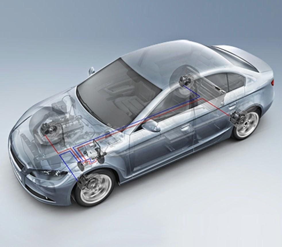 La tecnología de Bosch al servicio del automovil y la seguridad