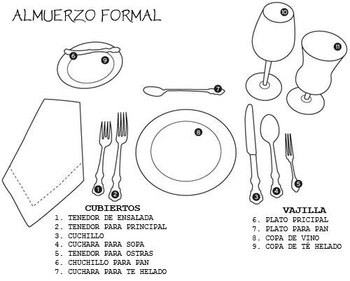 Cabeza bipolar todos a la mesa - Protocolo cubiertos mesa ...