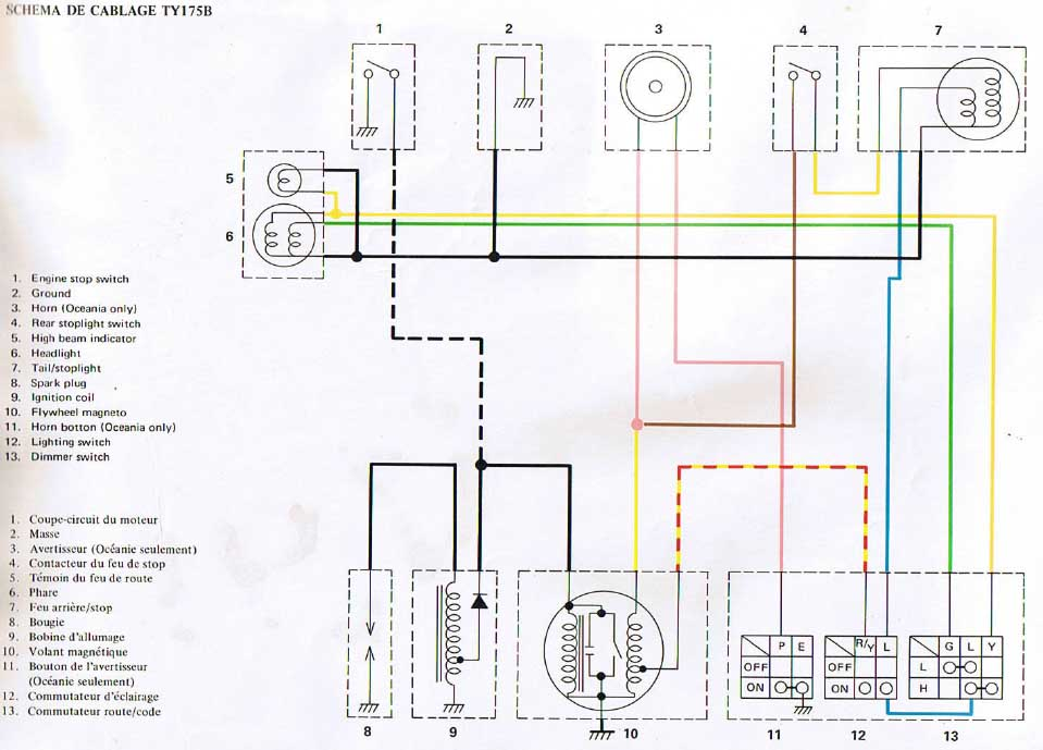 188 yamaha ty 125 et 175 wiring diagram readingrat net Yamaha Outboard Wiring Diagram at bakdesigns.co