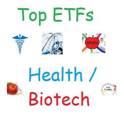 Top Health & Biotechnology ETFs 2015