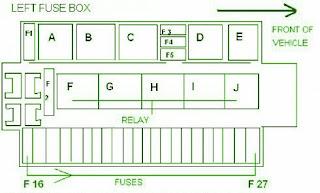 s500 fuse box electrical diagrams forum u2022 rh jimmellon co uk