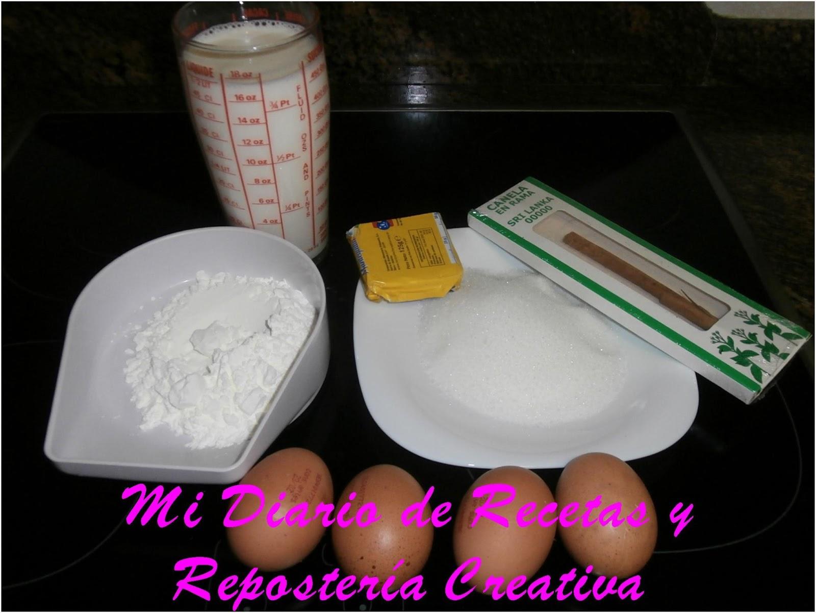 Mi diario de recetas y reposteria creativa hojaldre - Ingredientes reposteria creativa ...