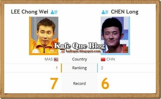 REKOD PERTEMUAN LEE CHONG WEI VS CHEN LONG 2013, LIVE CHEN LONG VS CHONG WEI 20.10.2013, BILA FINAL LEE CHONG WEI VS CHEN LONG DENMARK, JADUAL BADMINTON DENMAR OPEN WAKTU MALAYSIA