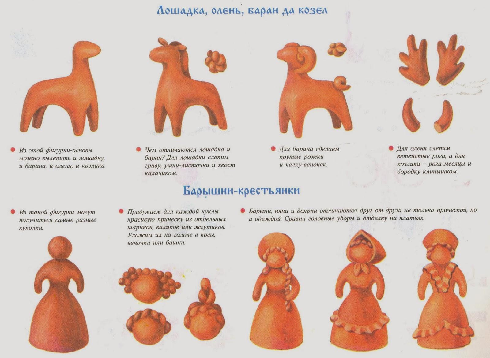 Как сделать игрушку дымковского