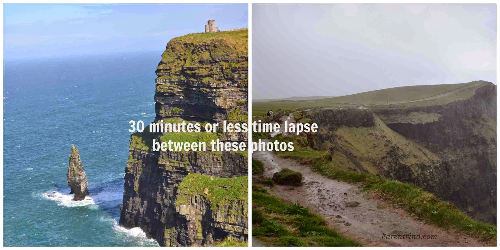 Cliffs of Moher weather