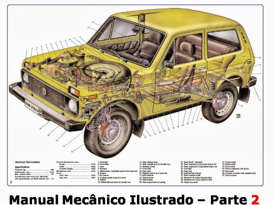 quot grau u00c7 u00c1 4x4 offroad lada niva manuais lada niva 1600 lada niva workshop manual pdf lada niva 1600 service manual