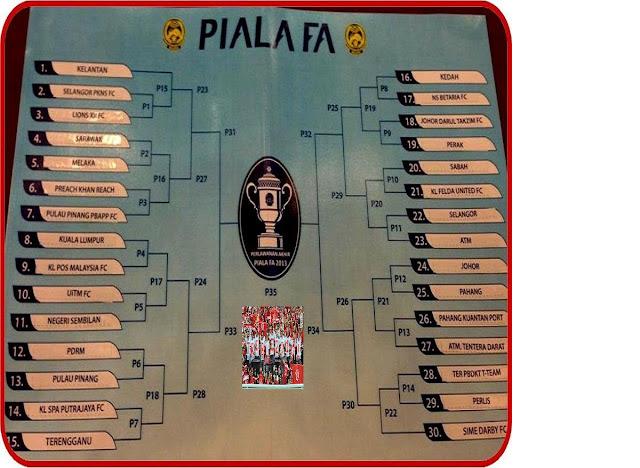 Piala FA 2013 - Jadual Perlawanan
