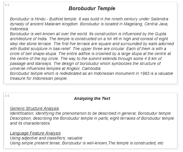 contoh teks deskriptif teks