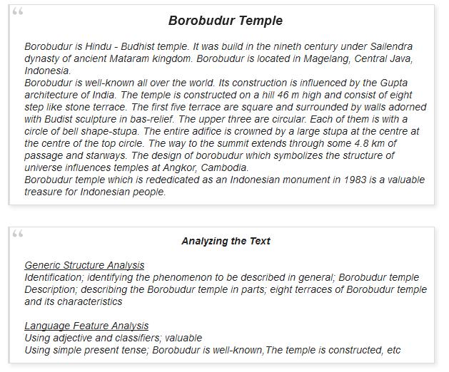 Contoh Descriptive Text Singkat Lengkap