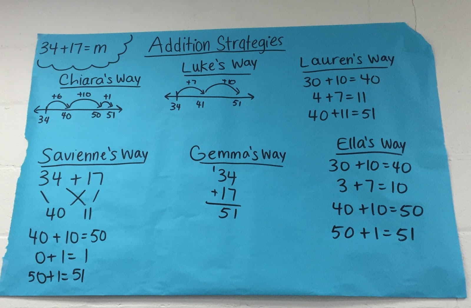 3rd Grade Thoughts: Addition Strategies