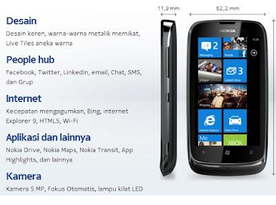 spesifikasi Harga Nokia Lumia 610 terbaru