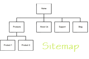 how to create generate xml sitemaps of blogger blog in less than 10