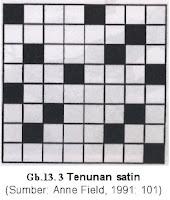 Tenunan Satin