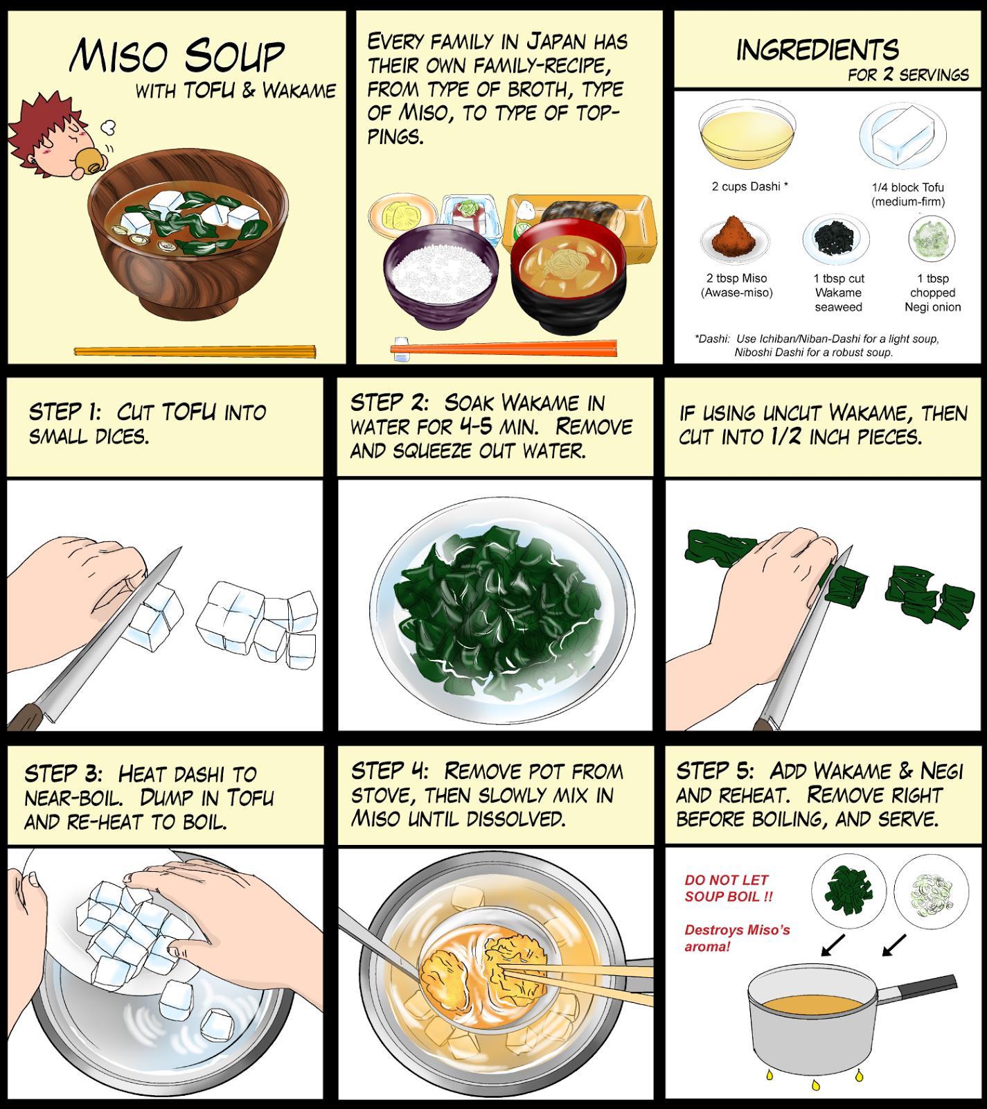 Shabu-shabu,carne em tiras e vegetais,que serao levemente cozidos e ...