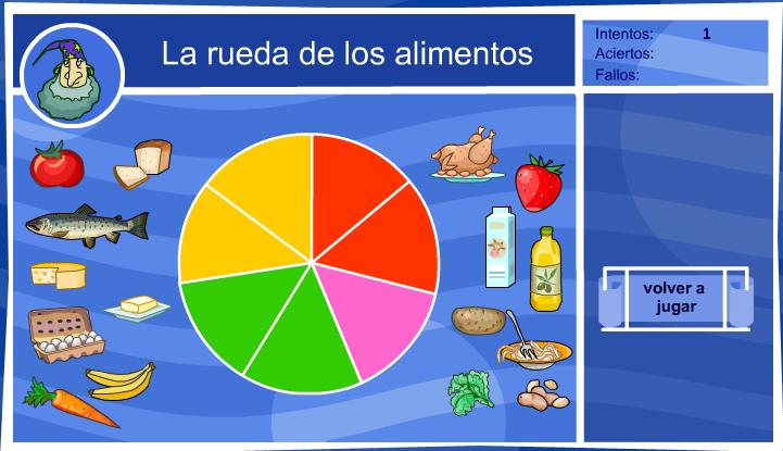 http://agrega.educacion.es/visualizador-1/es/pode/presentacion/visualizadorSinSecuencia/visualizar-datos.jsp