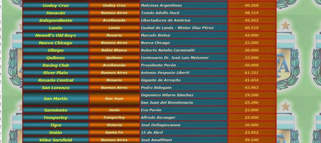 Campeonato De Primera Division 2016 Tabla   Calendar Template 2016
