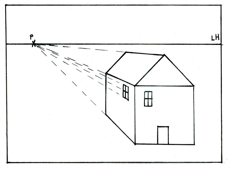 Lesarcsplastiquesbd comment dessiner en perspective for Chambre en perspective lineaire