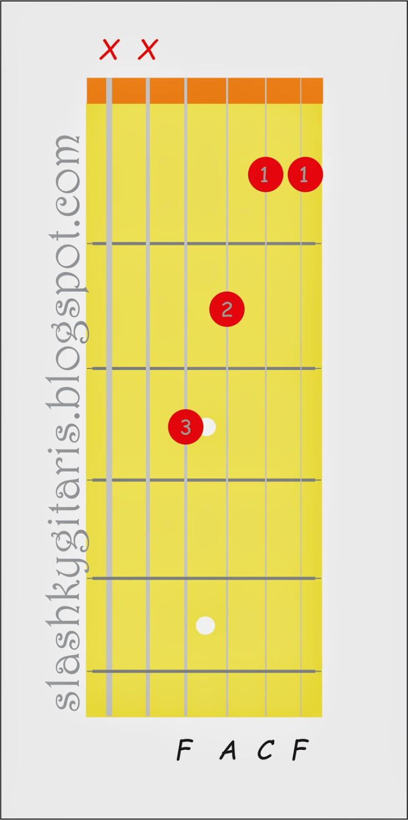 belajar chord gitar, belajar gitar, belajar gitar pemula, belajar kunci gitar, kunci F mayor, kunci gitar,