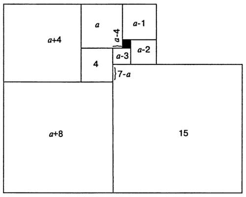 Задача про девять квадратов