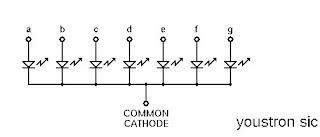 common cathode 7segment