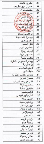 قائمة الناجحين في مسابقة الشبه الطبي لولاية بسكرة 2.png