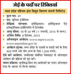 MPWZ latest 49 Junior Engineer (Distribution) Recruitment Advertisement Nov 2015